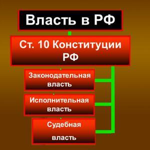 Органы власти Калуги