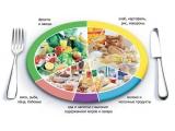 Гостиница Калуга Плаза - иконка «питание» в Калуге